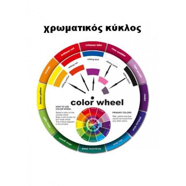 Χρωματικός κύκλος