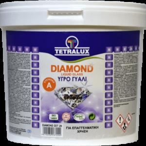 Υγρό Γυαλί Tetralux 450ml